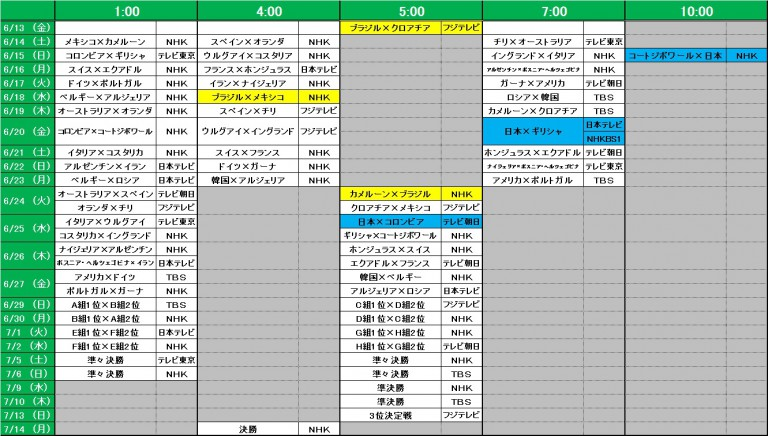 ワールドカップ放送日程