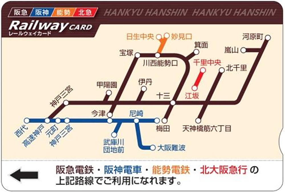 レールウェイカード(阪急電鉄)