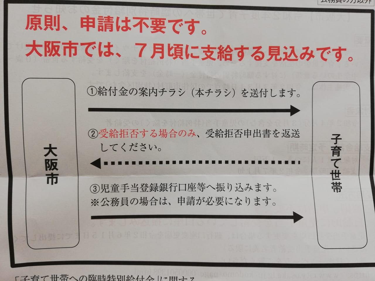 江戸川区特別給付金